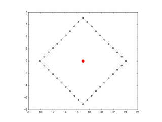 cen_45deg_rotated_square.png