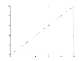figure_10-20-30-40.png