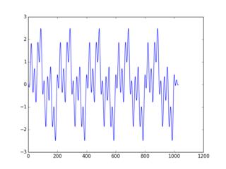string plot0002.png